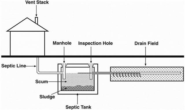 ถังเก็บน้ำบนดินหรือใต้ดินแบบไหนดีกว่า มีข้อดี-ข้อเสียอย่างไร 1