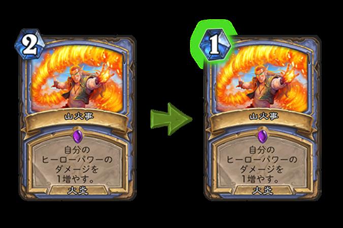 山火事 調整