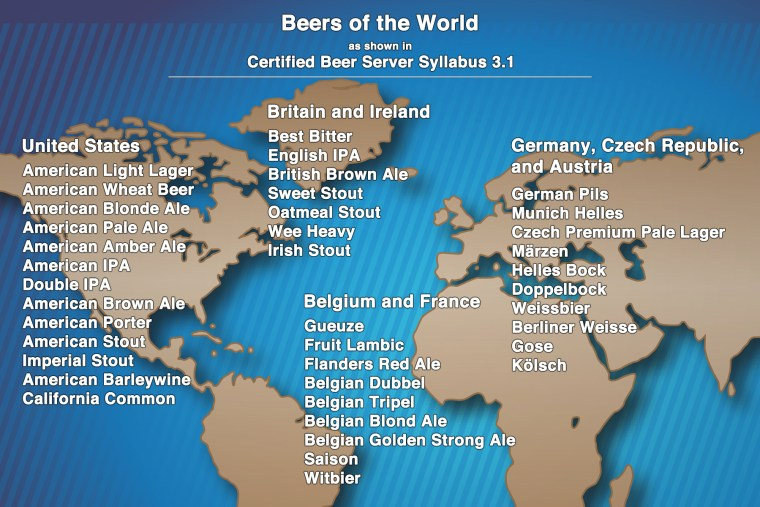 Beers of the World (map) as shown in Certified Beer Server Syllabus 3.1.