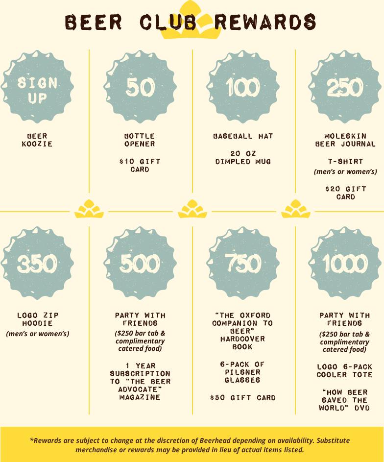 Beer Club Loyalty Program Rewards