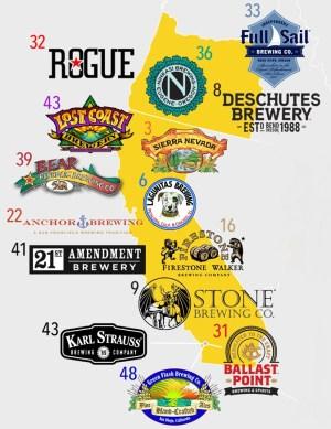 Cali Breweries