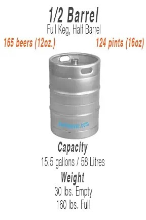 How Much Does A Keg Of Beer Weigh