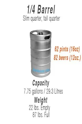 how many beers in a 1/4 barrel