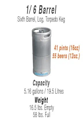 how many beers in a 1/6 barrel