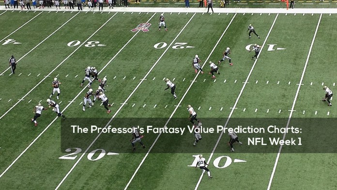 The Professor's Fantasy Value Prediction Charts For NFL Week 1