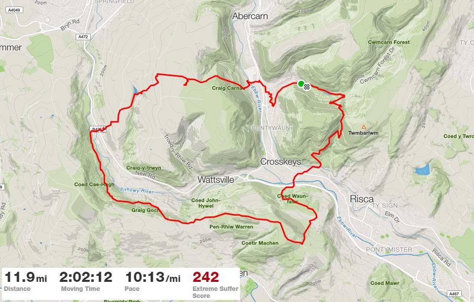Raven Trail Course