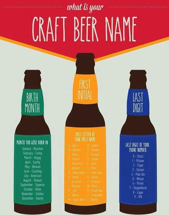 Use this to figure out your craft beer name beer street for Craft business name generator