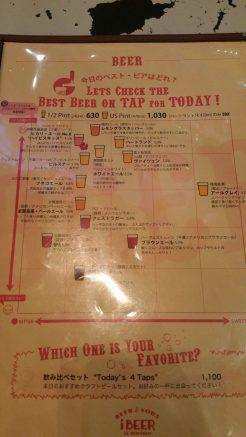 iBeer Le Sun Palm Futakotamagawa Beer Menu