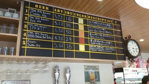 TDM1874 Brewery Menu