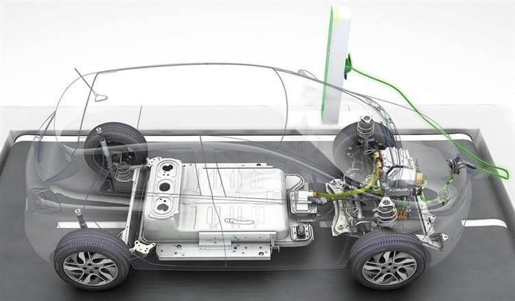 prix batterie voiture électrique