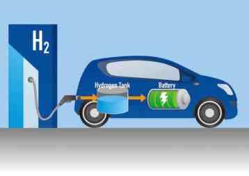 véhicule à hydrogène - Glossaire Beev véhicule électrique