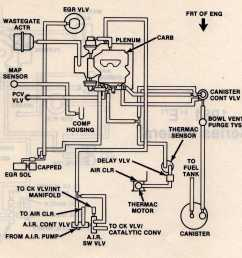 1981 turbo trans am wiring diagram diy enthusiasts wiring diagrams u2022 68 firebird wiring schematic [ 1260 x 1212 Pixel ]