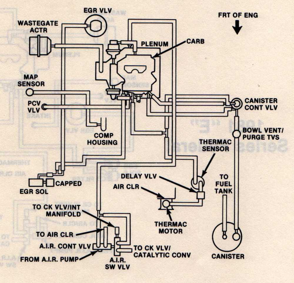 medium resolution of 1981 turbo trans am wiring diagram diy enthusiasts wiring diagrams u2022 68 firebird wiring schematic