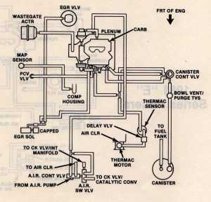 Buick Grand National Engine Diagram | Wiring Library