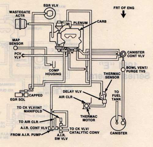 small resolution of 1981 turbo trans am wiring diagram diy enthusiasts wiring diagrams u2022 68 firebird wiring schematic