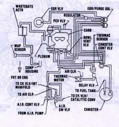 1967 buick riviera vacuum diagram schematics wiring diagrams u2022 rh emmawilsher co uk 1964 buick riviera [ 1125 x 960 Pixel ]