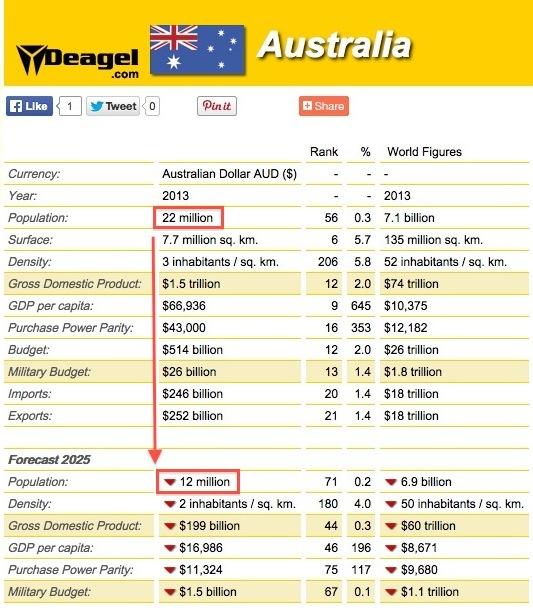 /contributor/upload/367504/images/Hit%20List/Australia.jpg