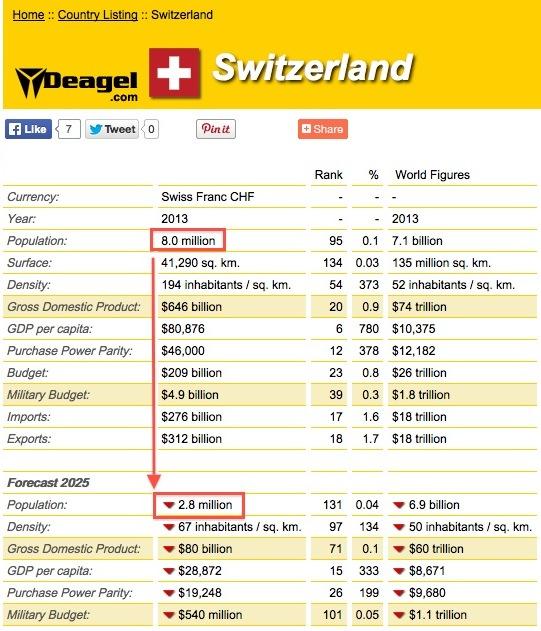 /contributor/upload/367504/images/Hit%20List/Switzerland.jpg