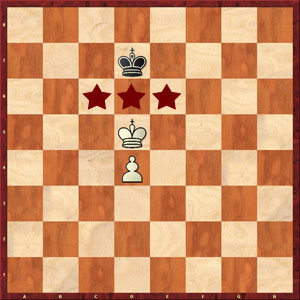 Key Squares with Pawn on Fourth Rank