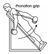 Preventing Swimmer's Shoulder