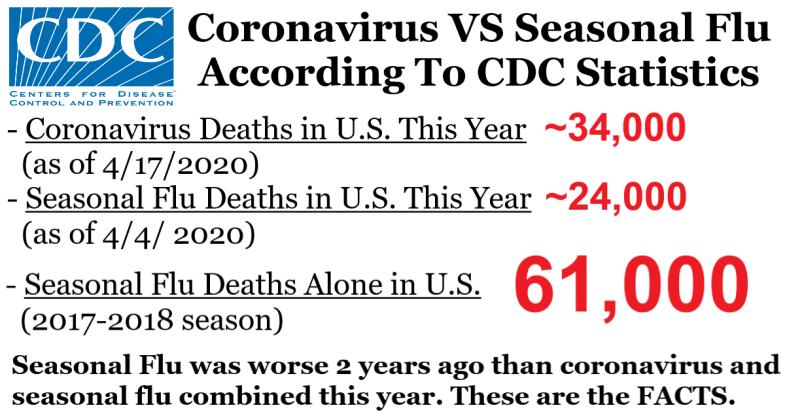 cdc, who, coronavirus