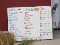 Price board