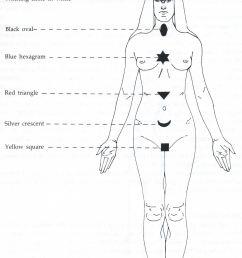 chakradiagram  [ 1514 x 2258 Pixel ]