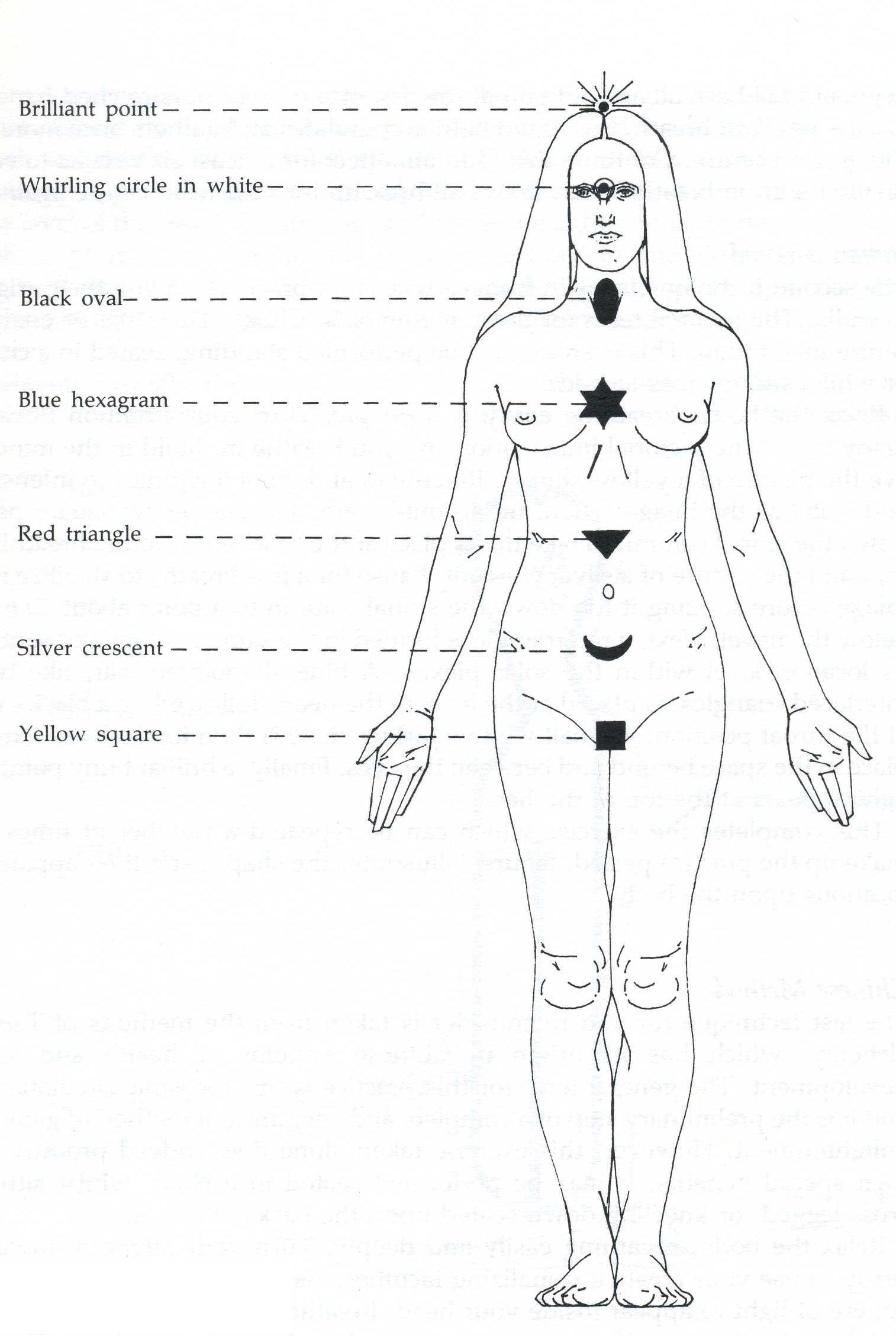 hight resolution of chakradiagram