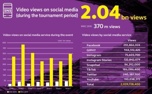 Japan 2019 social media stats