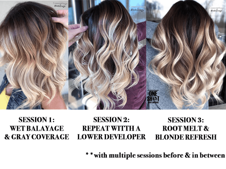 Camouflageandbalayage-Amy-Mcmanus-SKP-Vibrance-Wet-Balayage-Multiple-Sessions-FeaturedImage
