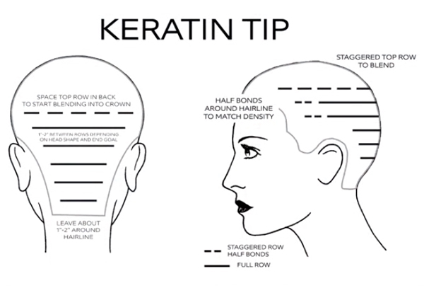 hair extensions mistakes + how to fix them line one hair extensions keratin tips