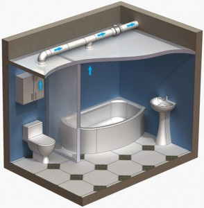 How To Vent A Bathroom Without Windows Behind The Shower