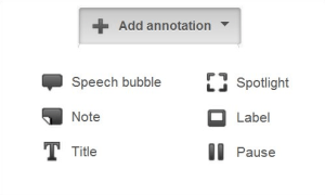 Types of YouTube Annotations
