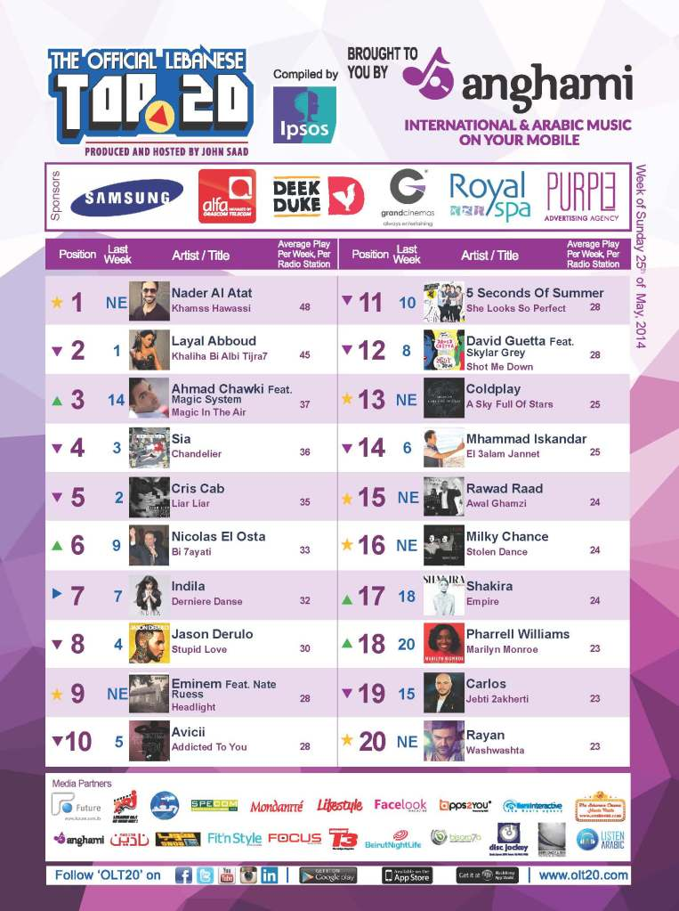 BeirutNightLife.com Brings You the Official Lebanese Top 20 the Week of May 25, 2014