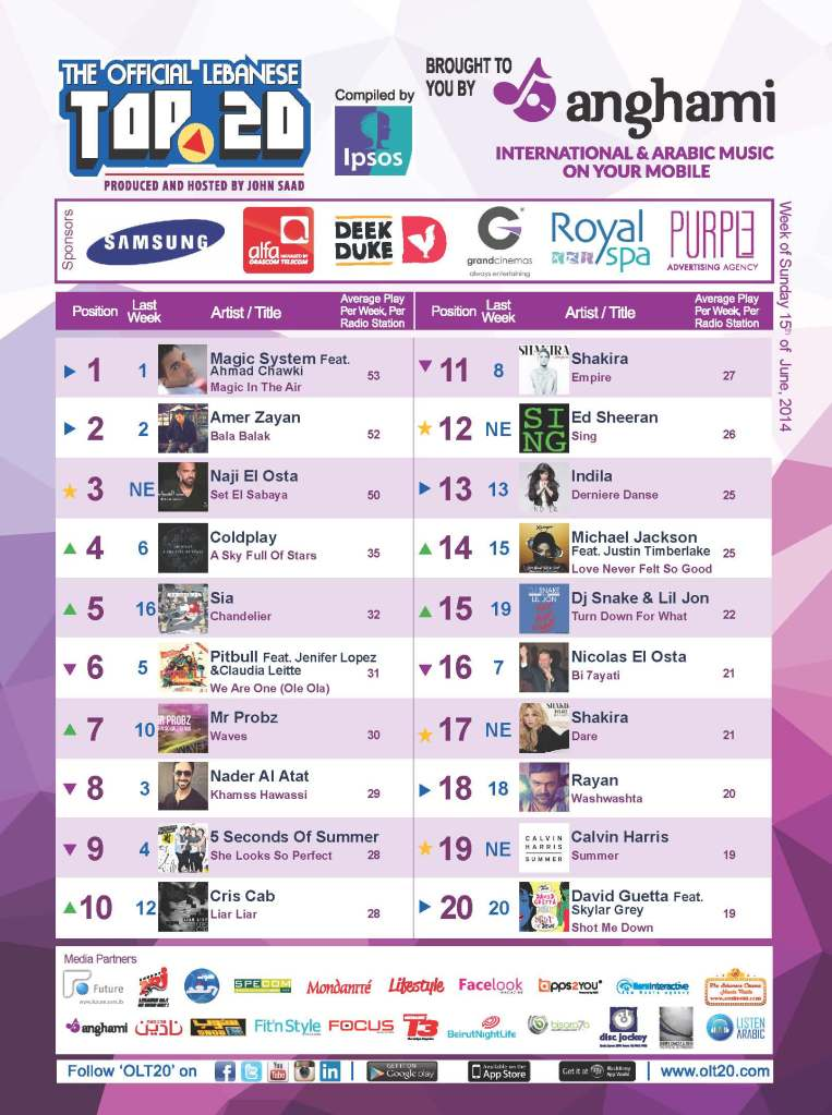 BeirutNightLife.com Brings You the Official Lebanese Top 20 the Week of June 15, 2014