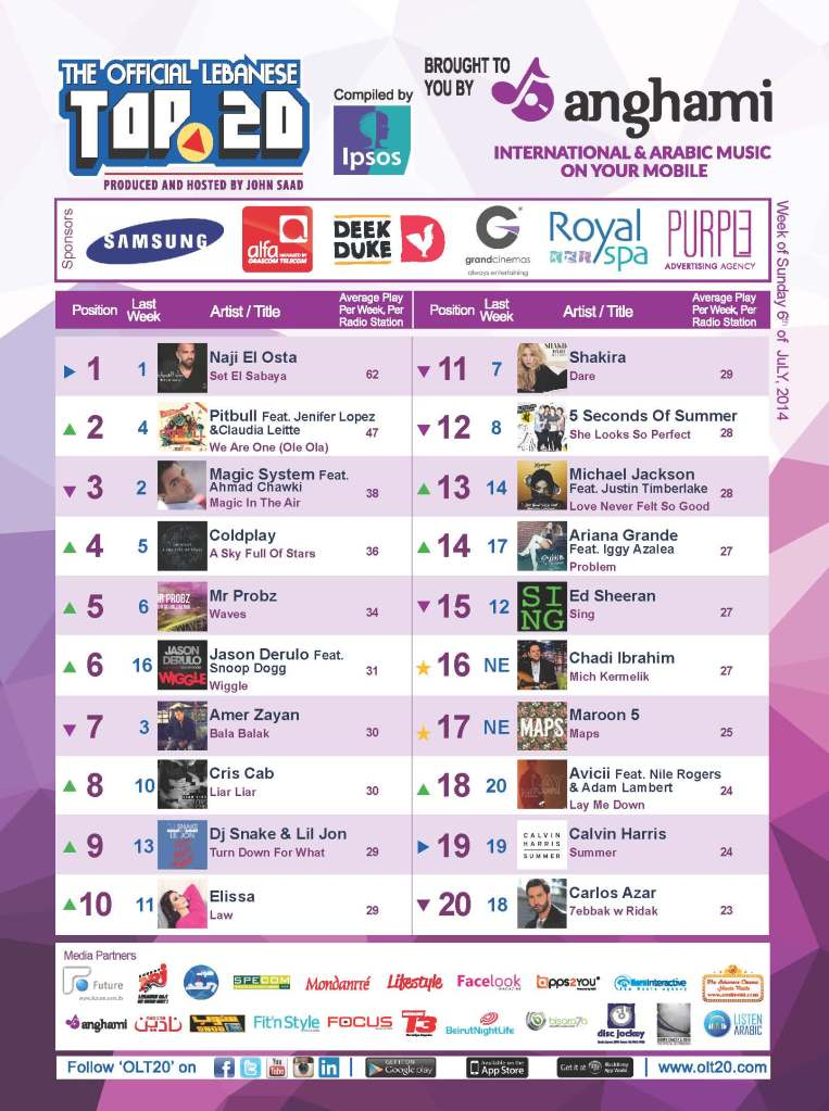 BeirutNightLife.com Brings You the Official Lebanese Top 20 the Week of July 6, 2014
