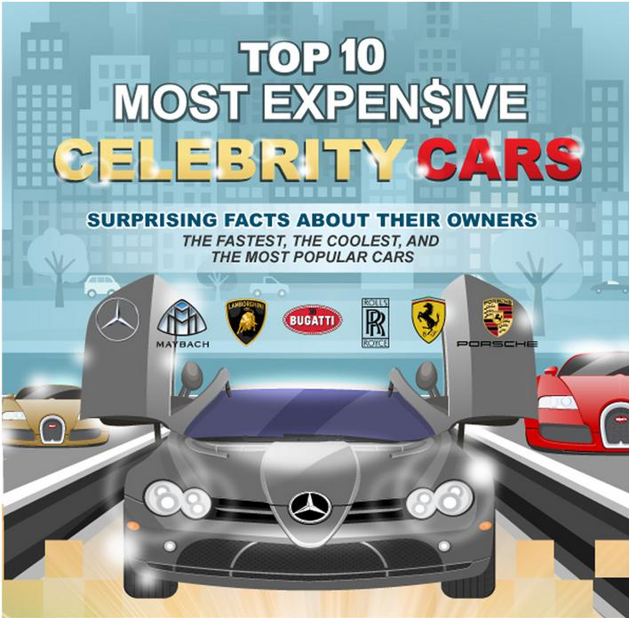 10 World's Most Expensive Cars Owned By Celebrities