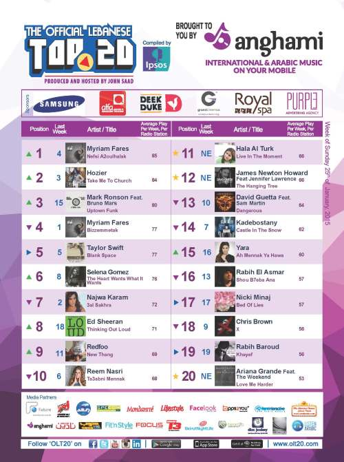 BeirutNightLife.com Brings You the Official Lebanese Top 20 the Week of January 25, 2015