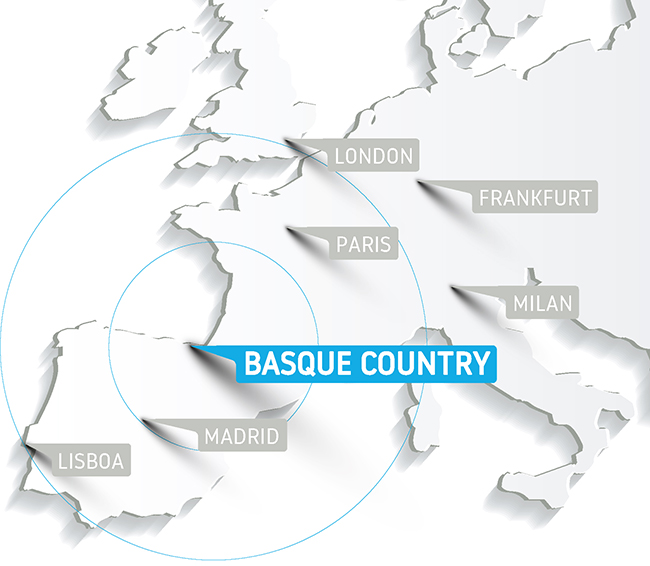 Bela Power Testing Solutions Basque Country