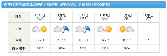 みずほの自然の森公園の天気:Mapion天気予報(マピオン)