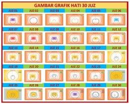 GRAFIK 30 JUZ (GABUNG)-kecil