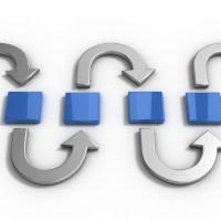 RESOLVE Model Untuk Belajar Persuasi