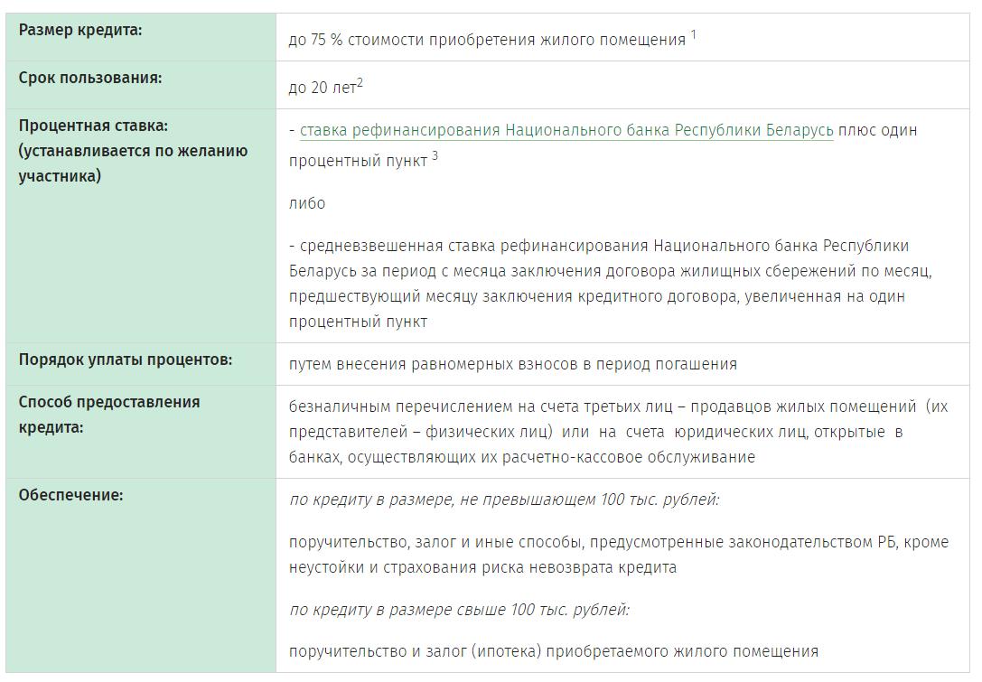 ОАО «АСБ Беларусбанк» предлагает различные варианты потребительских кредитов (на потребительские нужды).