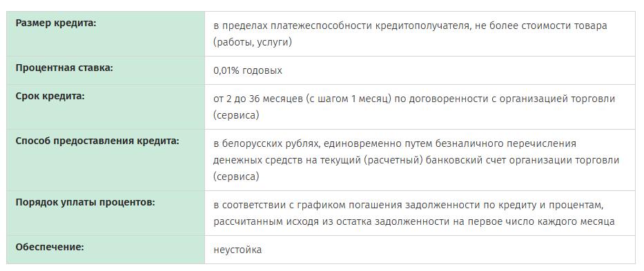 List ob ru деньги в долг