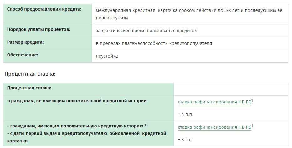 Потребительский кредит в беларусбанке без поручителей процентная ставка