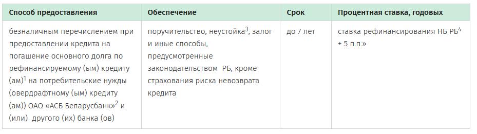 взять кредит на покупку жилья в беларуси взять займ на карту на 1 год