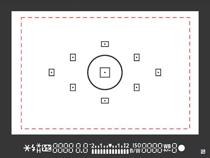 9 Rekomendasi Setting Kamera DSLR/Mirrorless Yang Baru