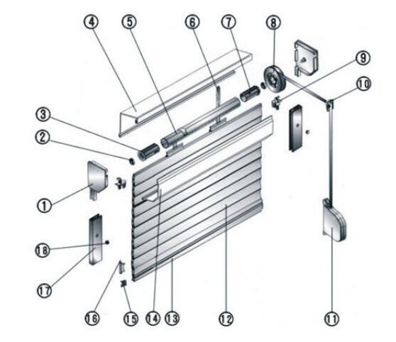 Roller Door Slats & China Sound Proof Roller Shutters