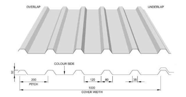 box profile roofing sheet