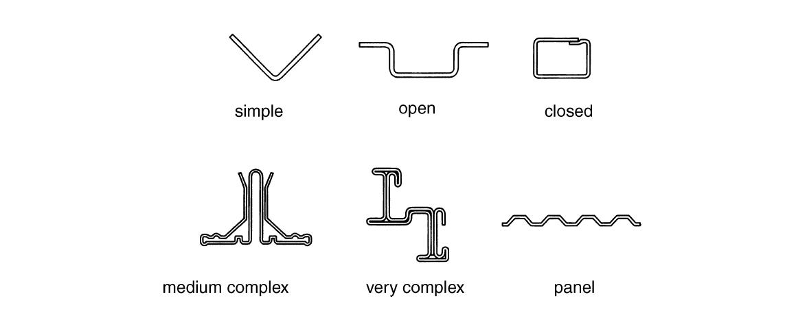 profile drawings for roll forming machine design